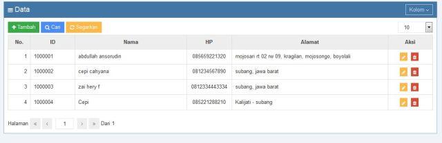 Aplikasi pemesanan dengan sms gateway