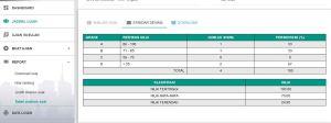 aplikasi ujian sekolah - cbt