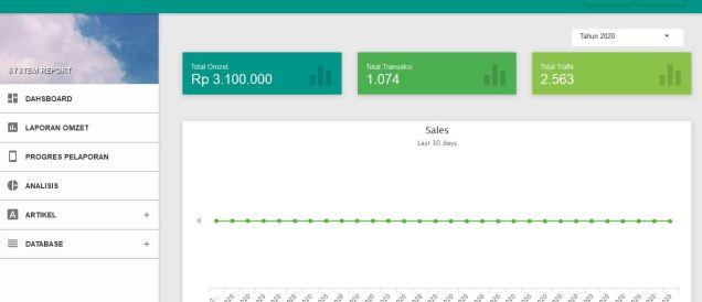 aplikasi laporan harian penjualan toko